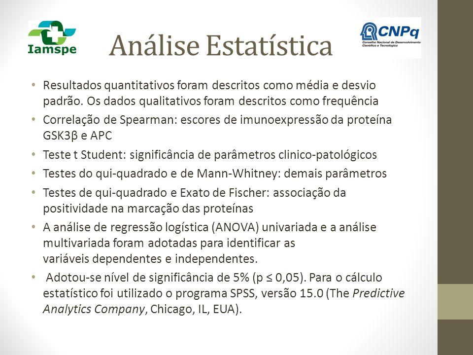 Análise Estatística Resultados quantitativos foram descritos como média e desvio padrão. Os dados qualitativos foram descritos como frequência Correla