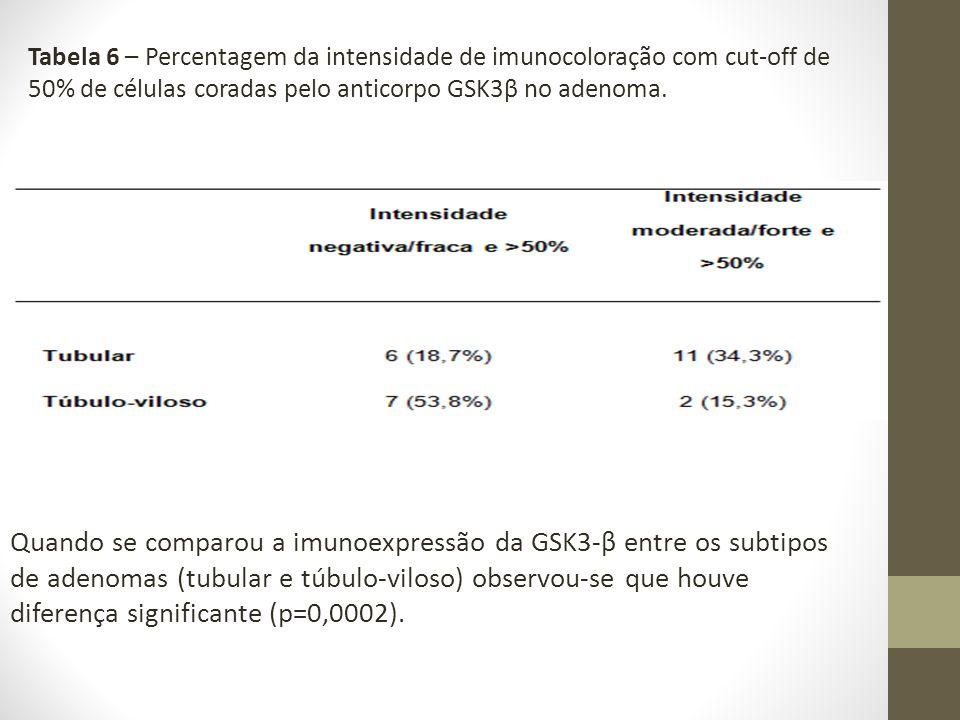 Quando se comparou a imunoexpressão da GSK3-β entre os subtipos de adenomas (tubular e túbulo-viloso) observou-se que houve diferença significante (p=