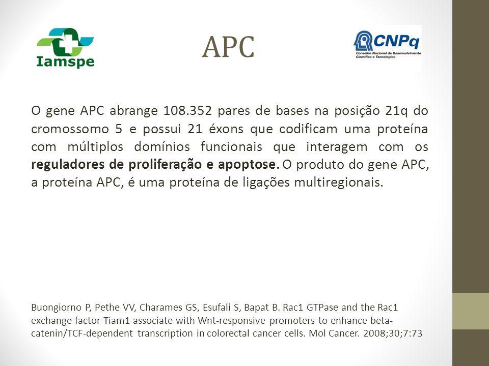 APC O gene APC abrange 108.352 pares de bases na posição 21q do cromossomo 5 e possui 21 éxons que codificam uma proteína com múltiplos domínios funci