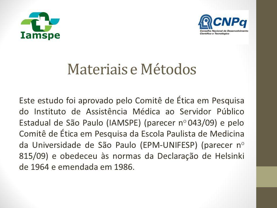 Materiais e Métodos Este estudo foi aprovado pelo Comitê de Ética em Pesquisa do Instituto de Assistência Médica ao Servidor Público Estadual de São P