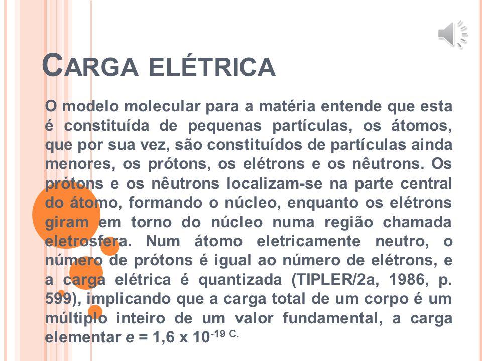 C ARGA ELÉTRICA O modelo molecular para a matéria entende que esta é constituída de pequenas partículas, os átomos, que por sua vez, são constituídos de partículas ainda menores, os prótons, os elétrons e os nêutrons.