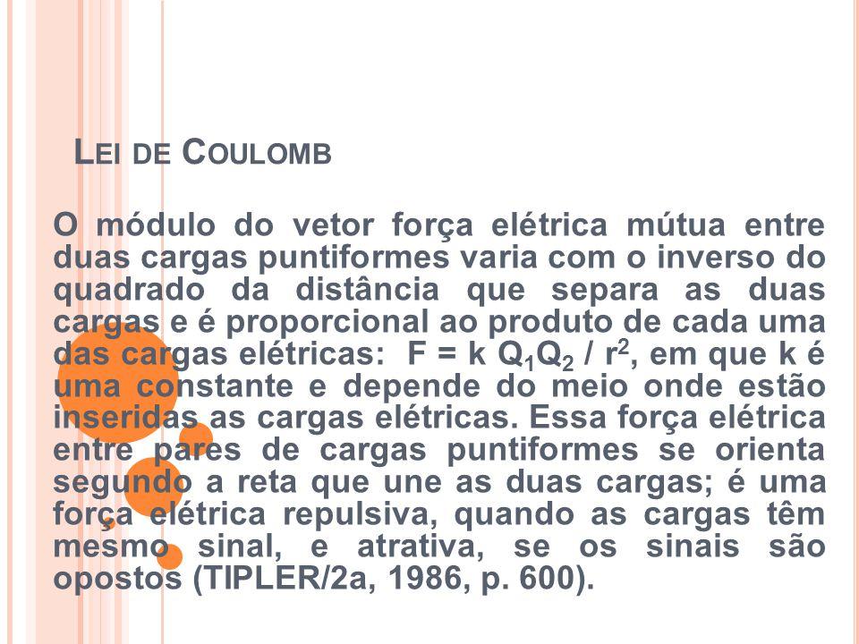 L EI DE C OULOMB O módulo do vetor força elétrica mútua entre duas cargas puntiformes varia com o inverso do quadrado da distância que separa as duas cargas e é proporcional ao produto de cada uma das cargas elétricas: F = k Q 1 Q 2 / r 2, em que k é uma constante e depende do meio onde estão inseridas as cargas elétricas.