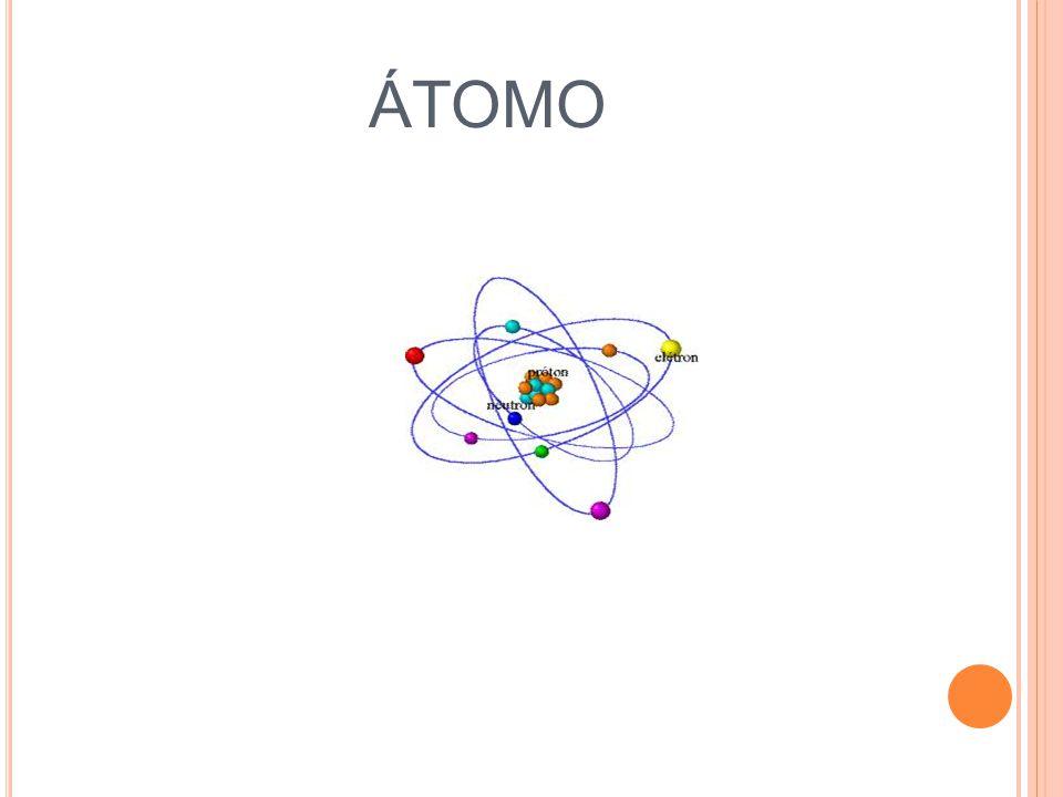 Eletrização por Atrito No início os corpos estão neutros Atrito: troca de cargas entre eles.
