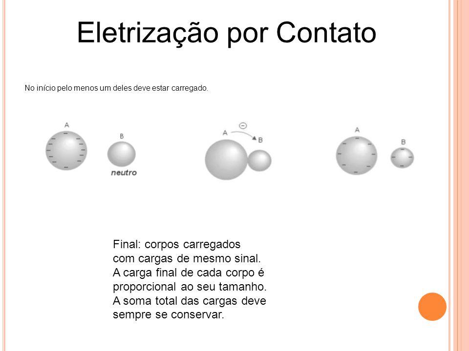Eletrização por Indução No início um deles está carregado (indutor) e o outro neutro (induzido).