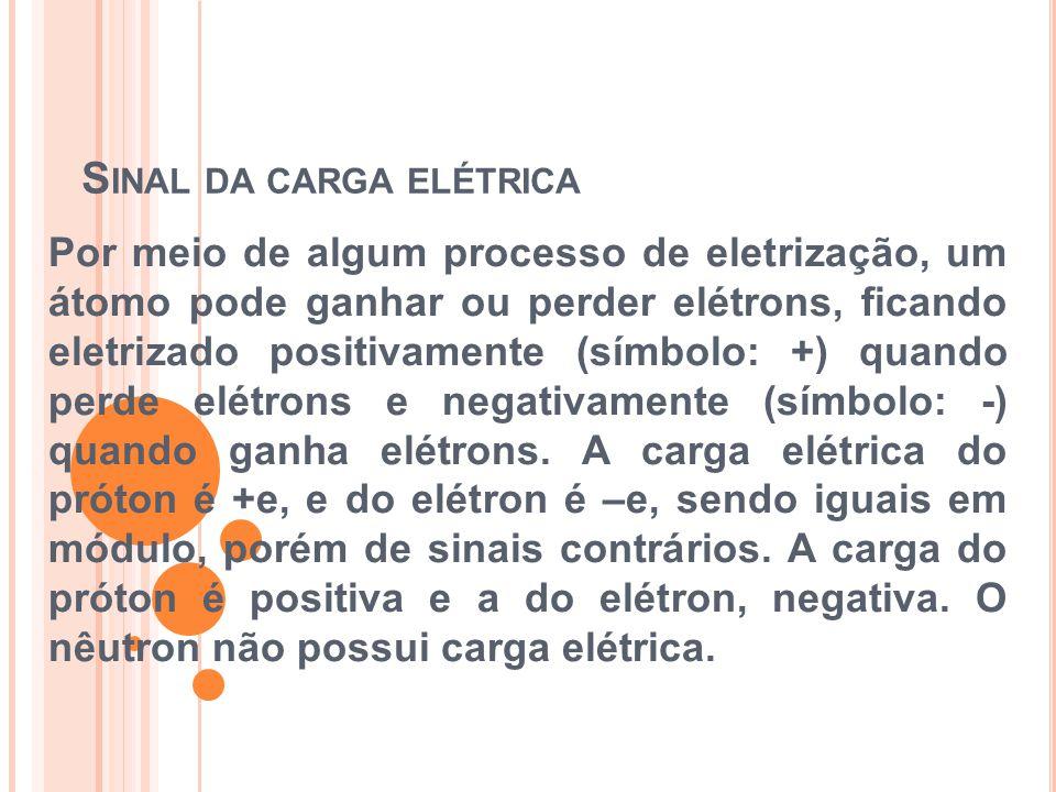 S INAL DA CARGA ELÉTRICA Por meio de algum processo de eletrização, um átomo pode ganhar ou perder elétrons, ficando eletrizado positivamente (símbolo: +) quando perde elétrons e negativamente (símbolo: -) quando ganha elétrons.