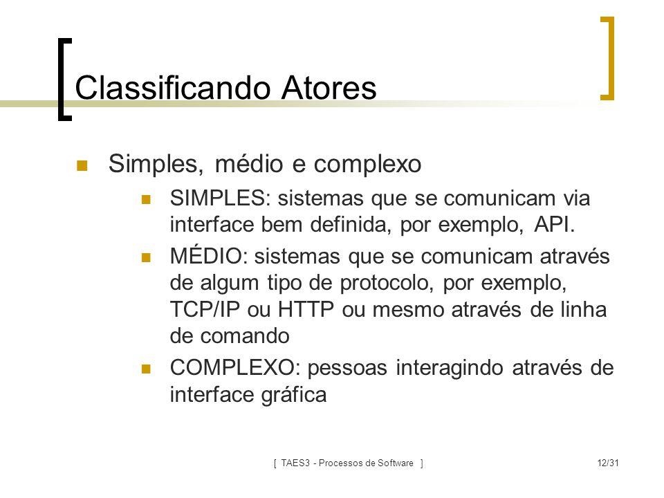 [ TAES3 - Processos de Software ]12/31 Classificando Atores Simples, médio e complexo SIMPLES: sistemas que se comunicam via interface bem definida, p