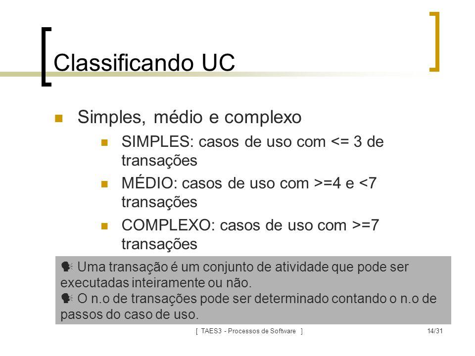 [ TAES3 - Processos de Software ]14/31 Classificando UC Simples, médio e complexo SIMPLES: casos de uso com <= 3 de transações MÉDIO: casos de uso com