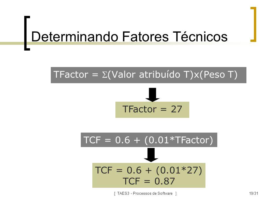 [ TAES3 - Processos de Software ]19/31 Determinando Fatores Técnicos TCF = 0.6 + (0.01*TFactor) TFactor = (Valor atribuído T)x(Peso T) TFactor = 27 T