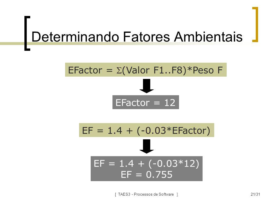 [ TAES3 - Processos de Software ]21/31 Determinando Fatores Ambientais EF = 1.4 + (-0.03*EFactor) EFactor = (Valor F1..F8)*Peso F EFactor = 12 EF = 1