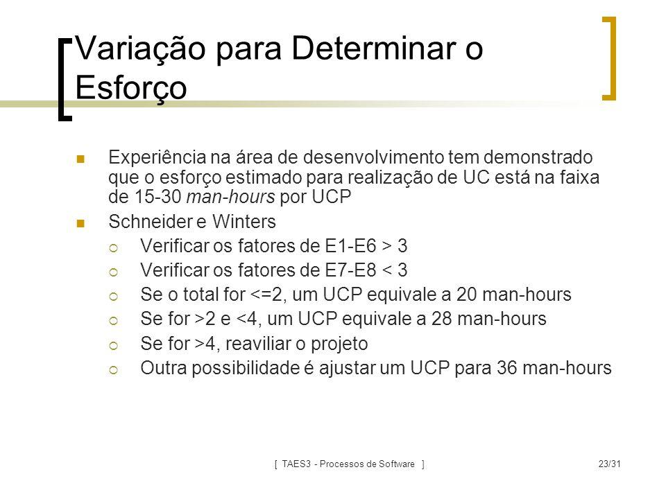 [ TAES3 - Processos de Software ]23/31 Variação para Determinar o Esforço Experiência na área de desenvolvimento tem demonstrado que o esforço estimad