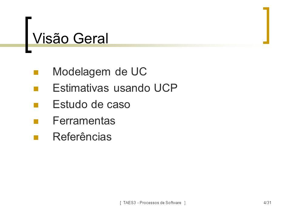 [ TAES3 - Processos de Software ]4/31 Visão Geral Modelagem de UC Estimativas usando UCP Estudo de caso Ferramentas Referências