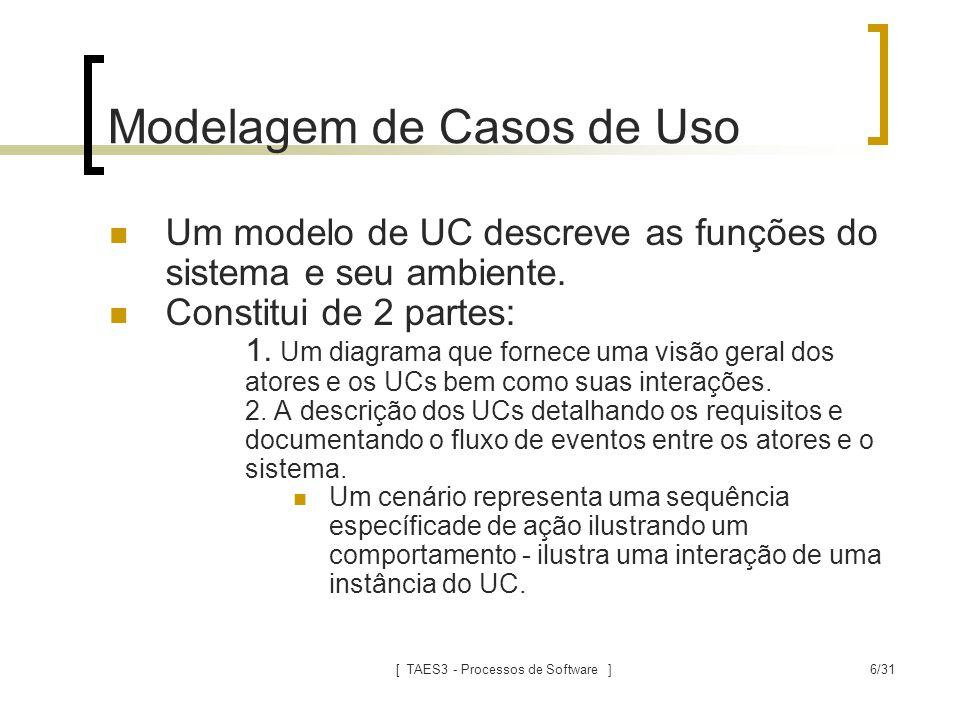 [ TAES3 - Processos de Software ]6/31 Modelagem de Casos de Uso Um modelo de UC descreve as funções do sistema e seu ambiente. Constitui de 2 partes: