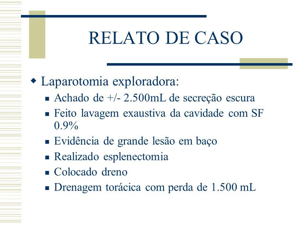 RELATO DE CASO  Laparotomia exploradora: Achado de +/- 2.500mL de secreção escura Feito lavagem exaustiva da cavidade com SF 0.9% Evidência de grande