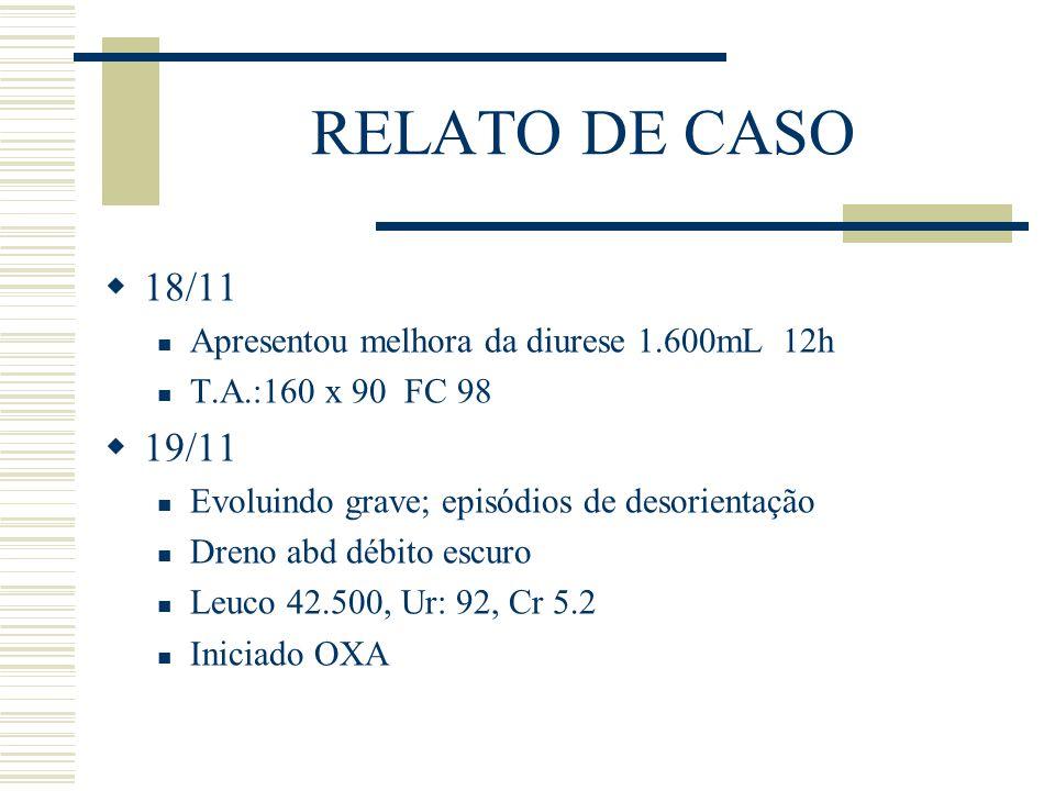 RELATO DE CASO  18/11 Apresentou melhora da diurese 1.600mL 12h T.A.:160 x 90 FC 98  19/11 Evoluindo grave; episódios de desorientação Dreno abd déb