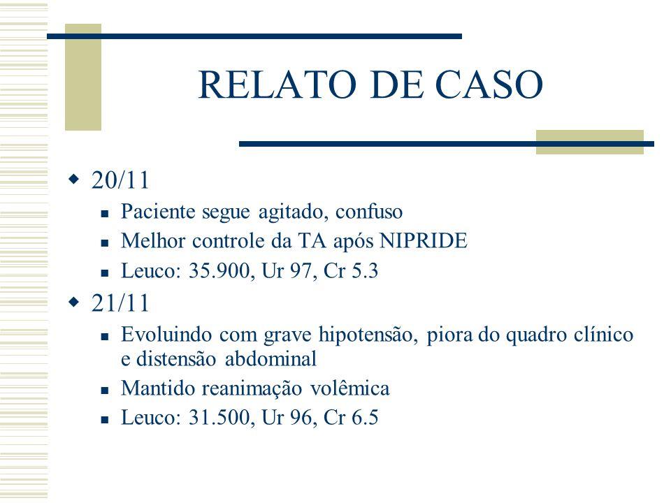 RELATO DE CASO  20/11 Paciente segue agitado, confuso Melhor controle da TA após NIPRIDE Leuco: 35.900, Ur 97, Cr 5.3  21/11 Evoluindo com grave hip