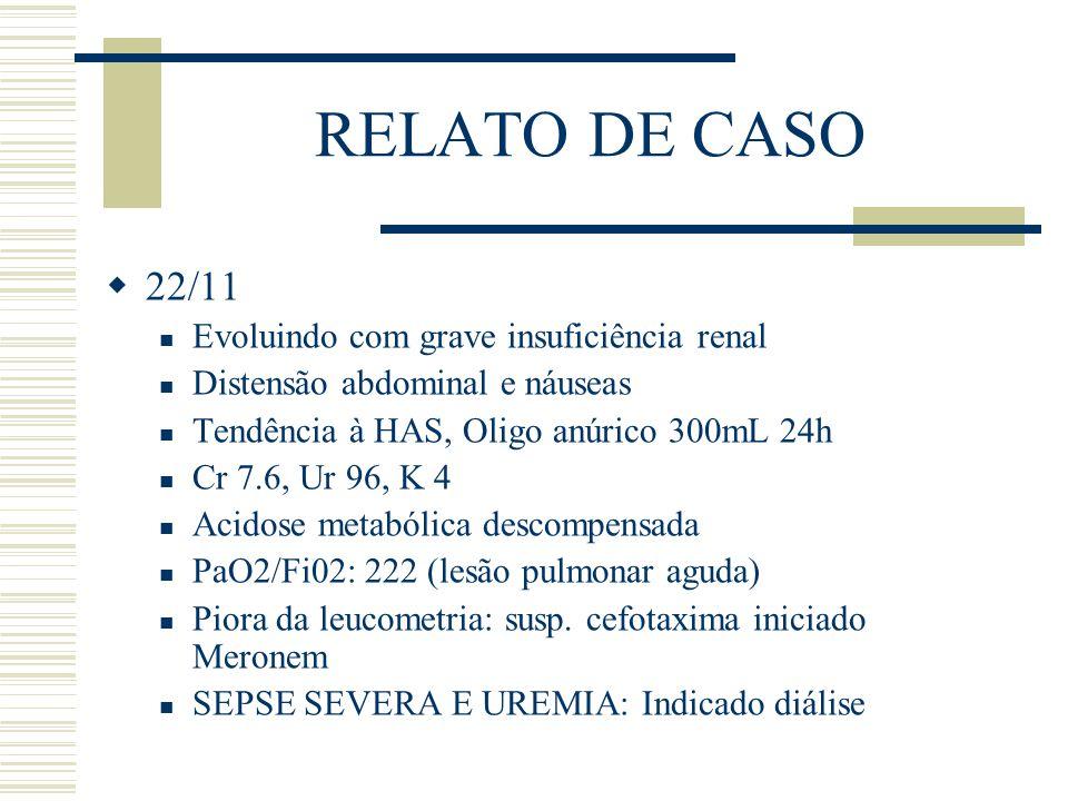 RELATO DE CASO  22/11 Evoluindo com grave insuficiência renal Distensão abdominal e náuseas Tendência à HAS, Oligo anúrico 300mL 24h Cr 7.6, Ur 96, K