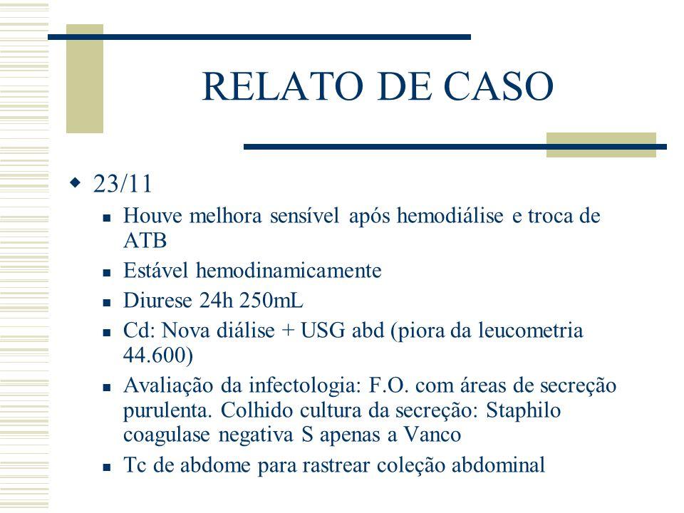 RELATO DE CASO  23/11 Houve melhora sensível após hemodiálise e troca de ATB Estável hemodinamicamente Diurese 24h 250mL Cd: Nova diálise + USG abd (
