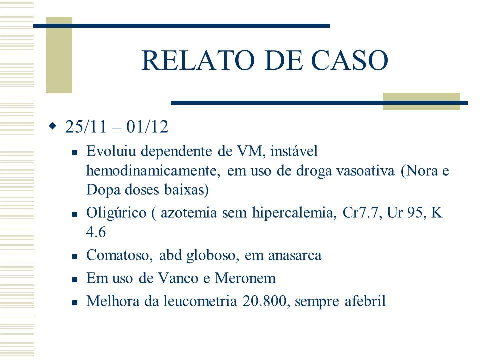 RELATO DE CASO  25/11 – 01/12 Evoluiu dependente de VM, instável hemodinamicamente, em uso de droga vasoativa (Nora e Dopa doses baixas) Oligúrico (