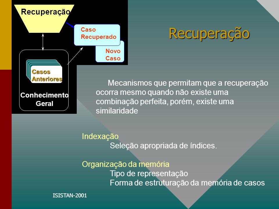 ISISTAN-2001 Recuperação Mecanismos que permitam que a recuperação ocorra mesmo quando não existe uma combinação perfeita, porém, existe uma similarid