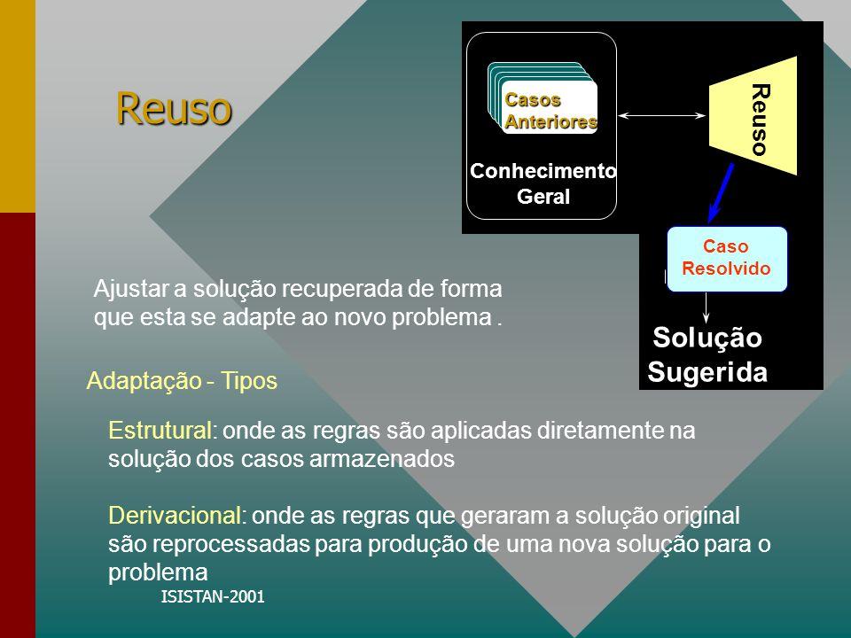 ISISTAN-2001 Reuso Ajustar a solução recuperada de forma que esta se adapte ao novo problema. Adaptação - Tipos Estrutural: onde as regras são aplicad