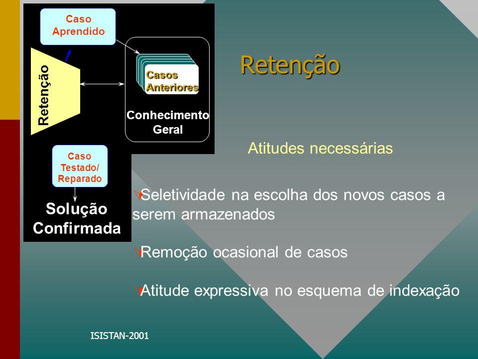 ISISTAN-2001 Retenção ÚSeletividade na escolha dos novos casos a serem armazenados ÚRemoção ocasional de casos ÚAtitude expressiva no esquema de index