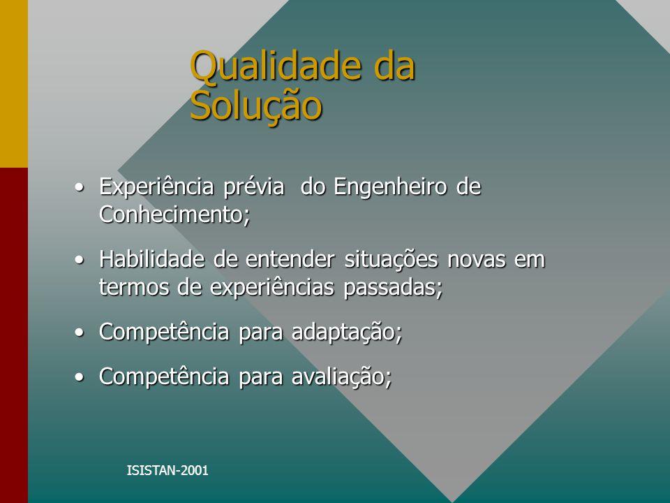 ISISTAN-2001 Qualidade da Solução Experiência prévia do Engenheiro de Conhecimento;Experiência prévia do Engenheiro de Conhecimento; Habilidade de ent