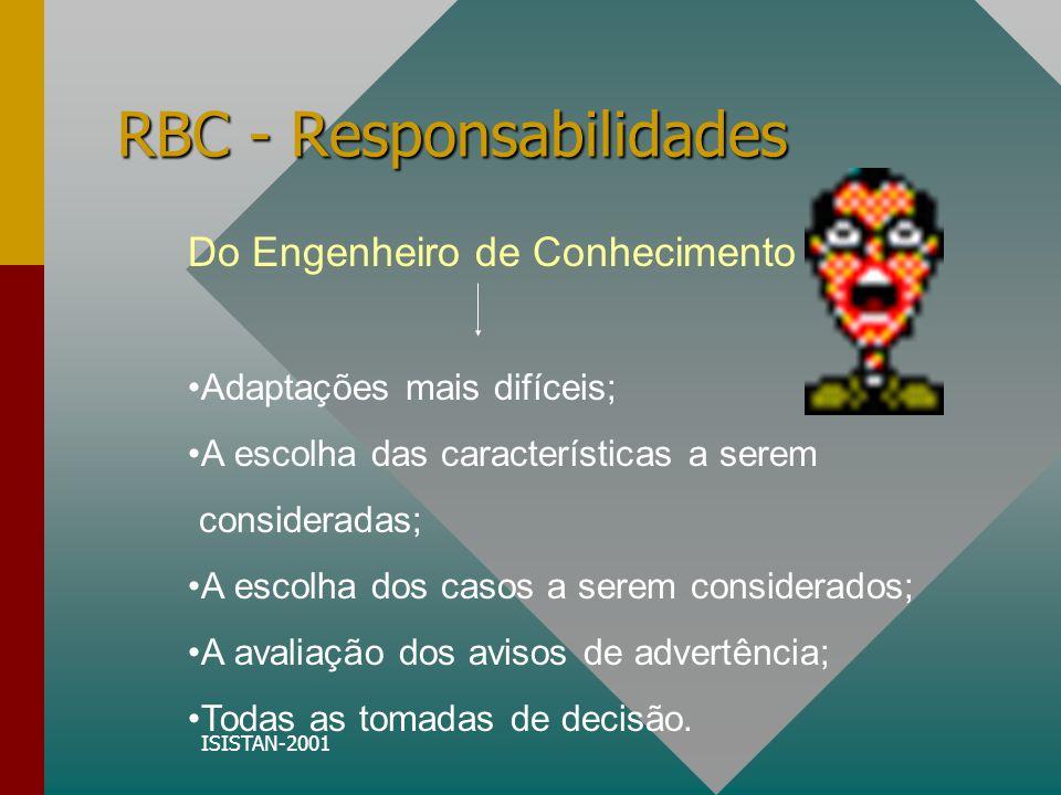 ISISTAN-2001 RBC - Responsabilidades Do Engenheiro de Conhecimento Adaptações mais difíceis; A escolha das características a serem consideradas; A esc