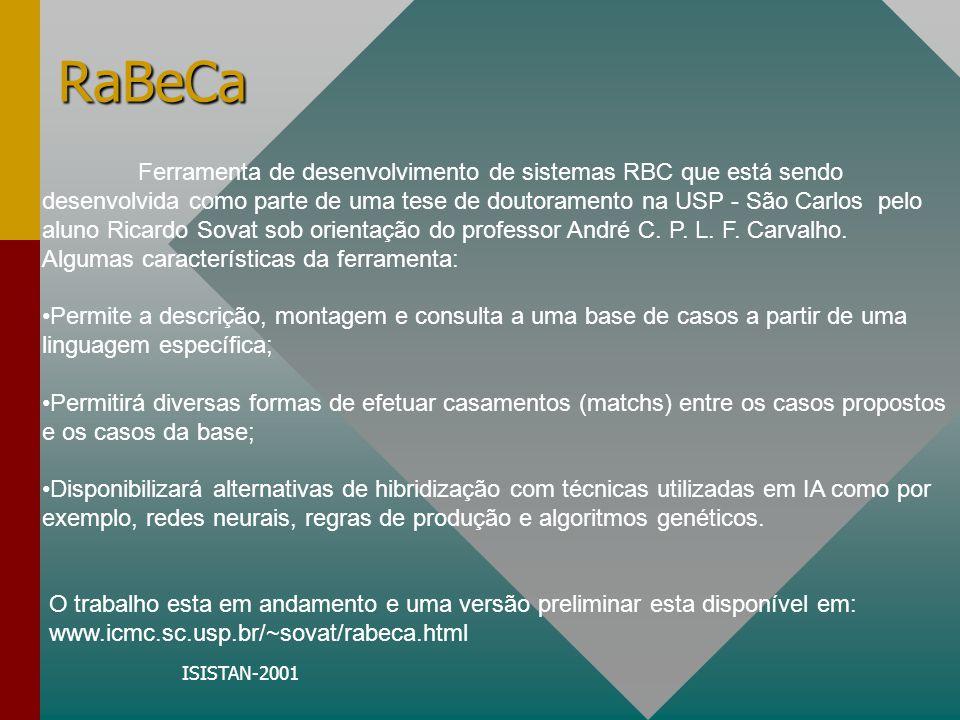 ISISTAN-2001 RaBeCa Ferramenta de desenvolvimento de sistemas RBC que está sendo desenvolvida como parte de uma tese de doutoramento na USP - São Carl