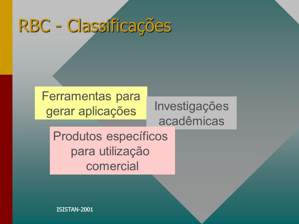 ISISTAN-2001 RBC - Classificações Ferramentas para gerar aplicações Investigações acadêmicas Produtos específicos para utilização comercial