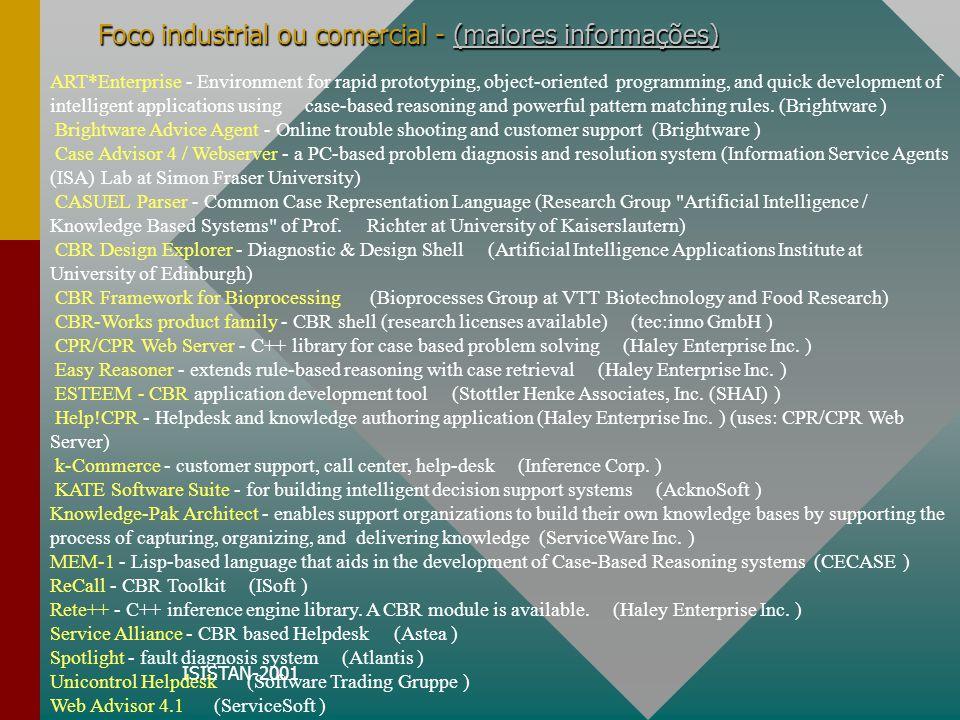 ISISTAN-2001 Foco industrial ou comercial - (maiores informações) (maiores informações)(maiores informações) ART*Enterprise - Environment for rapid pr