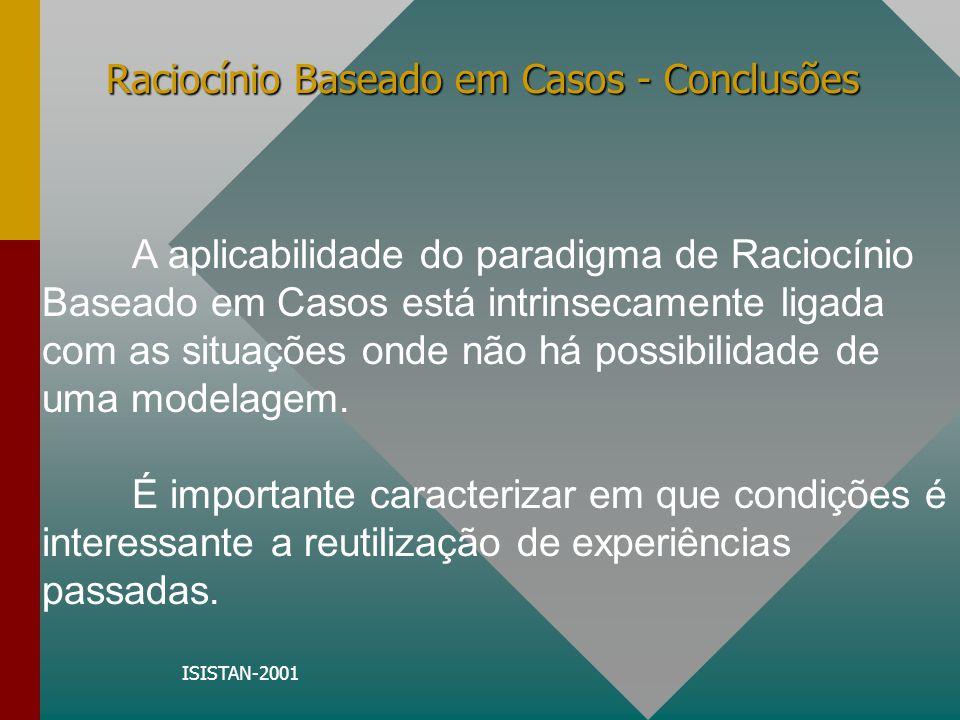 ISISTAN-2001 Raciocínio Baseado em Casos - Conclusões A aplicabilidade do paradigma de Raciocínio Baseado em Casos está intrinsecamente ligada com as