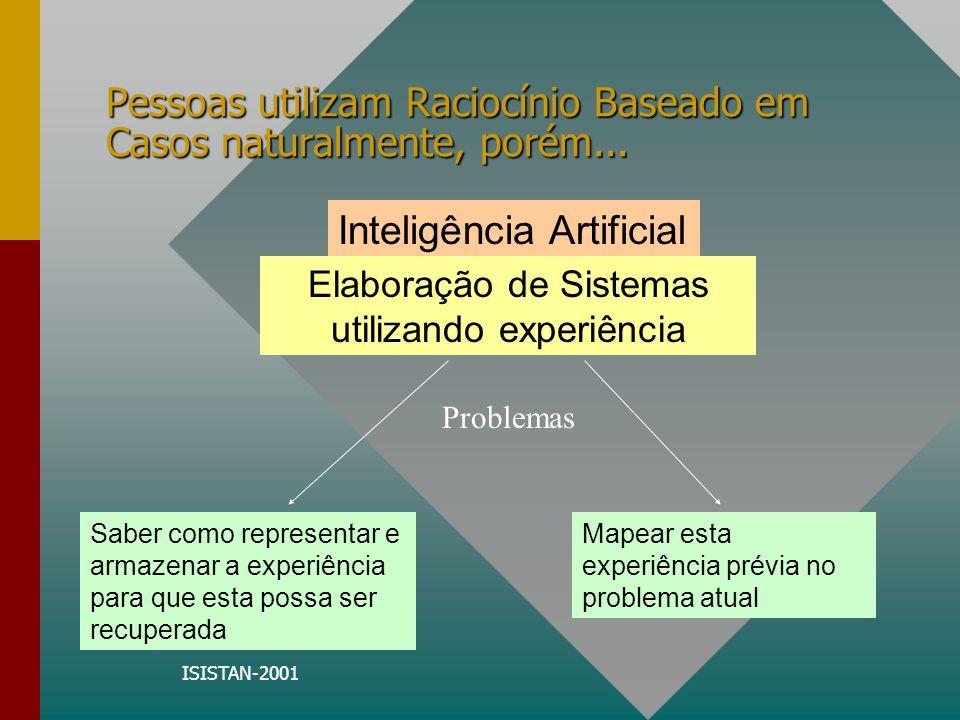 ISISTAN-2001 Pessoas utilizam Raciocínio Baseado em Casos naturalmente, porém... Inteligência Artificial Elaboração de Sistemas utilizando experiência