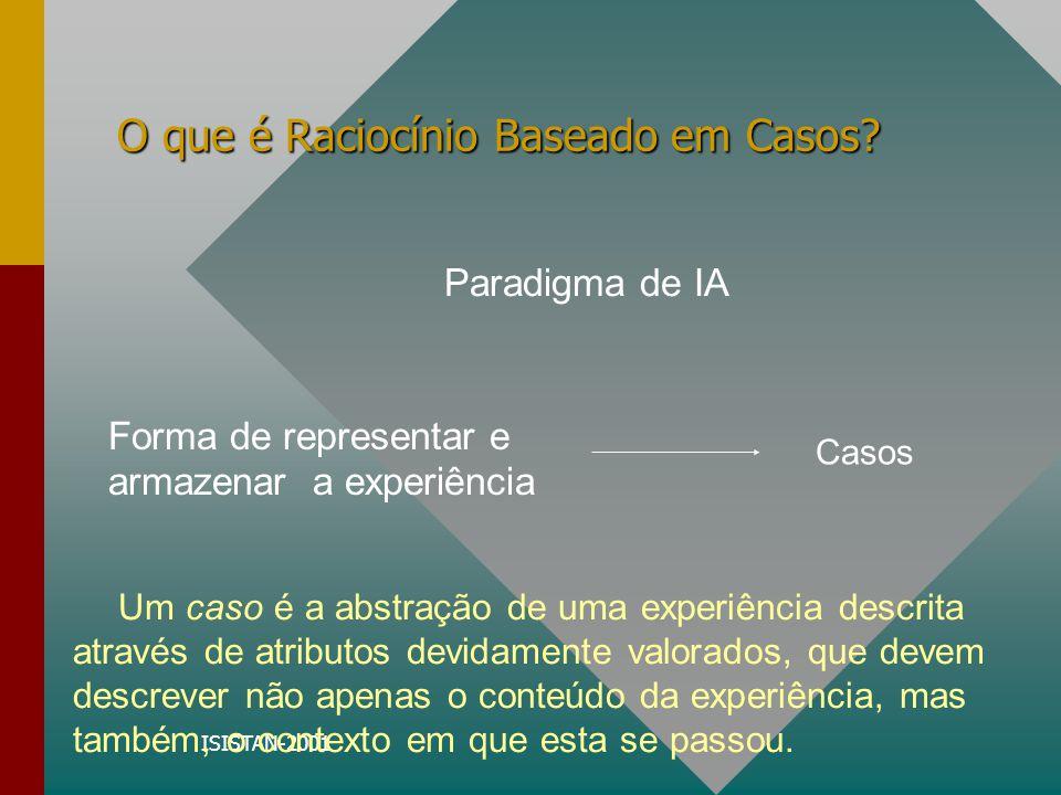 ISISTAN-2001 O que é Raciocínio Baseado em Casos? Paradigma de IA Casos Forma de representar e armazenar a experiência Um caso é a abstração de uma ex