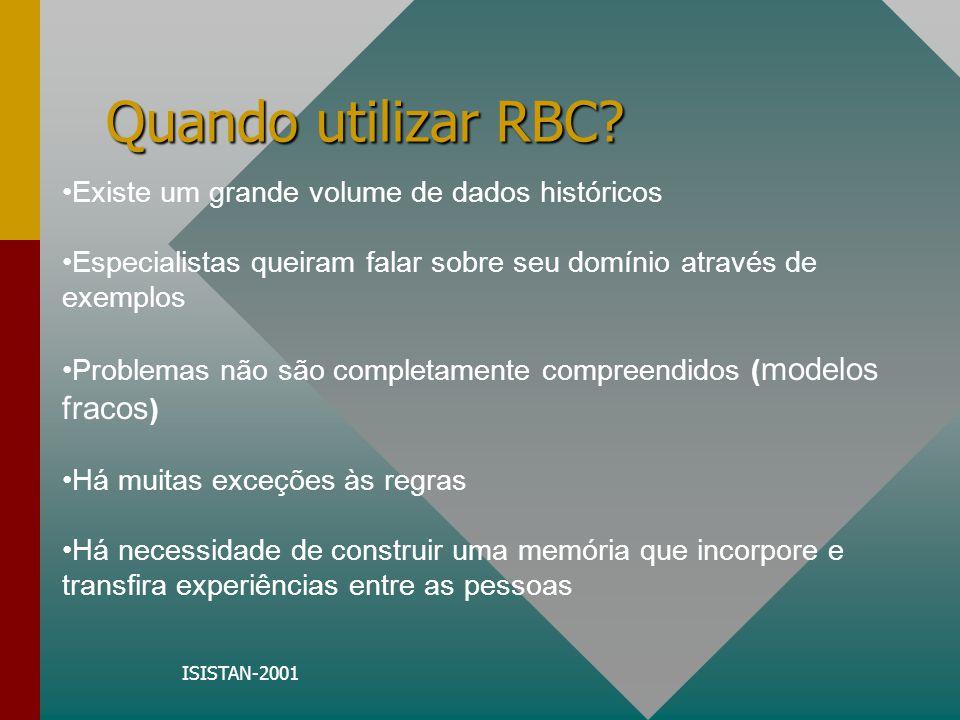ISISTAN-2001 Quando utilizar RBC? Existe um grande volume de dados históricos Especialistas queiram falar sobre seu domínio através de exemplos Proble