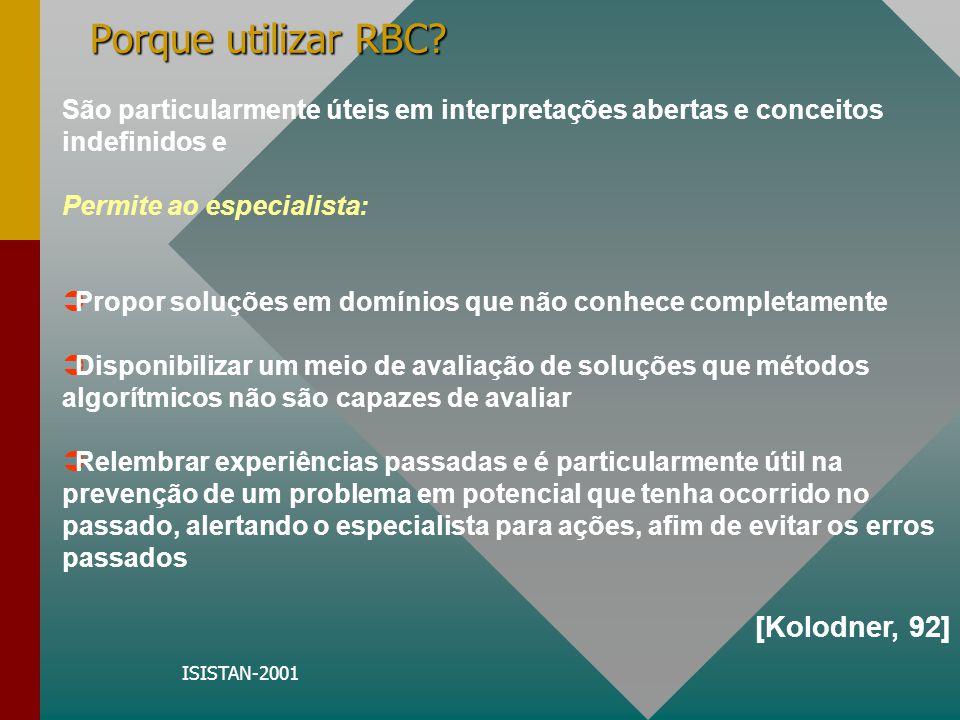 ISISTAN-2001 Porque utilizar RBC? São particularmente úteis em interpretações abertas e conceitos indefinidos e Permite ao especialista: ÜPropor soluç