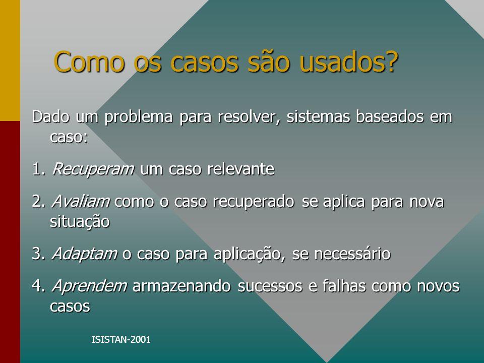 ISISTAN-2001 Como os casos são usados? Dado um problema para resolver, sistemas baseados em caso: 1. Recuperam um caso relevante 2. Avaliam como o cas