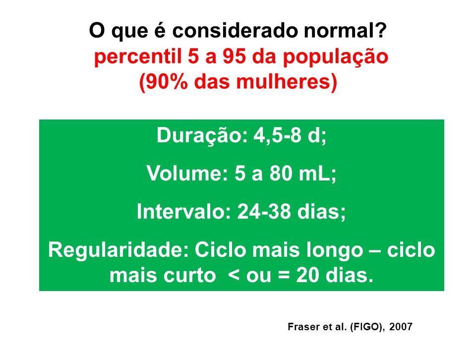 O que é considerado normal? percentil 5 a 95 da população (90% das mulheres) Duração: 4,5-8 d; Volume: 5 a 80 mL; Intervalo: 24-38 dias; Regularidade: