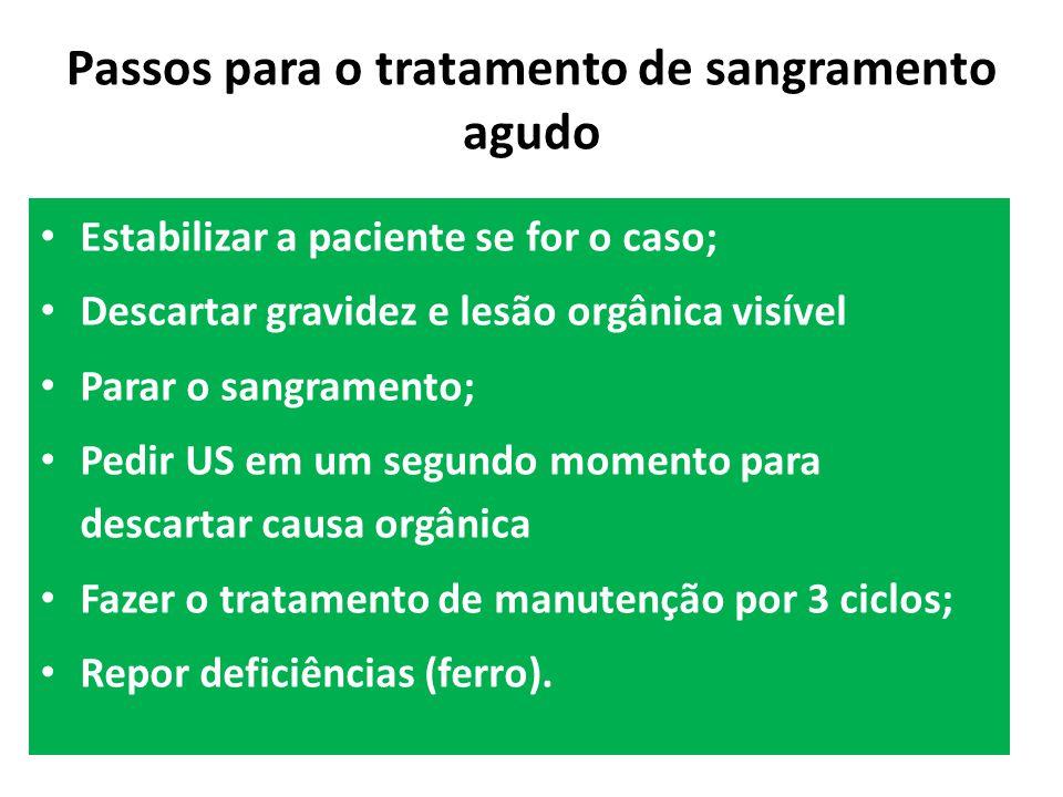 Passos para o tratamento de sangramento agudo Estabilizar a paciente se for o caso; Descartar gravidez e lesão orgânica visível Parar o sangramento; P