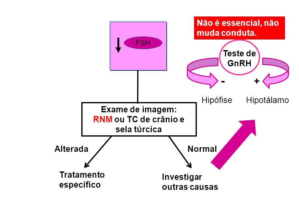 FSH Exame de imagem: RNM ou TC de crânio e sela túrcica AlteradaNormal Tratamento específico Investigar outras causas Não é essencial, não muda condut