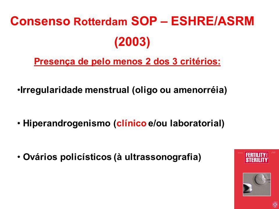 Consenso Rotterdam SOP – ESHRE/ASRM (2003) Presença de pelo menos 2 dos 3 critérios: Irregularidade menstrual (oligo ou amenorréia) Hiperandrogenismo