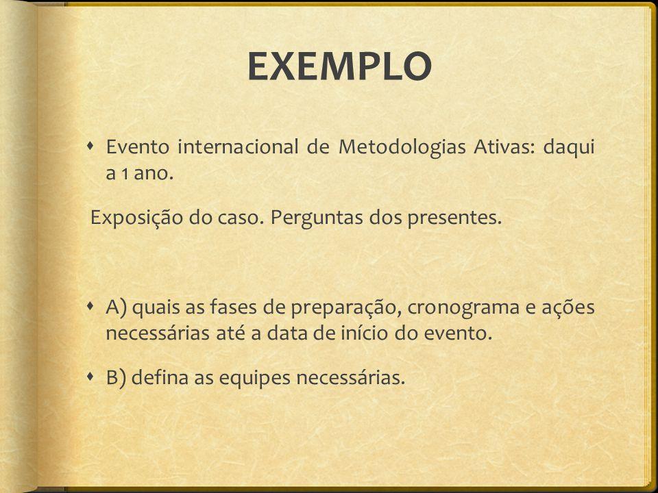 EXEMPLO  Evento internacional de Metodologias Ativas: daqui a 1 ano. Exposição do caso. Perguntas dos presentes.  A) quais as fases de preparação, c