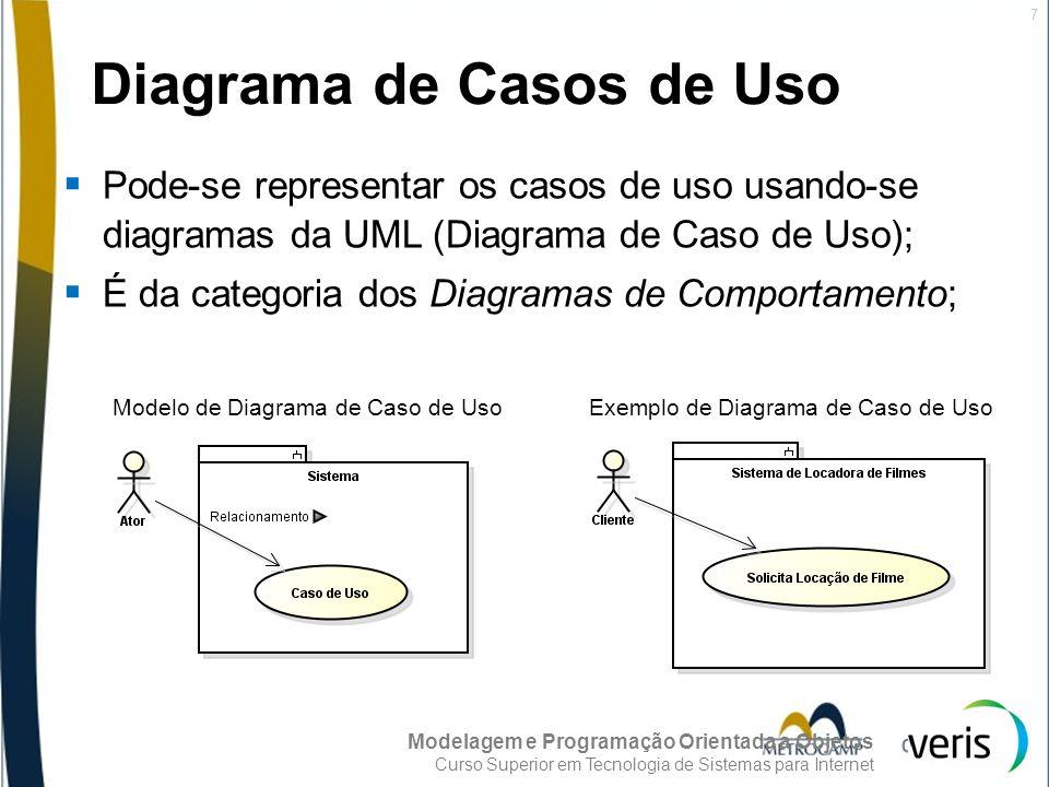 Modelagem e Programação Orientada a Objetos Curso Superior em Tecnologia de Sistemas para Internet 7 Diagrama de Casos de Uso  Pode-se representar os casos de uso usando-se diagramas da UML (Diagrama de Caso de Uso);  É da categoria dos Diagramas de Comportamento; Modelo de Diagrama de Caso de UsoExemplo de Diagrama de Caso de Uso