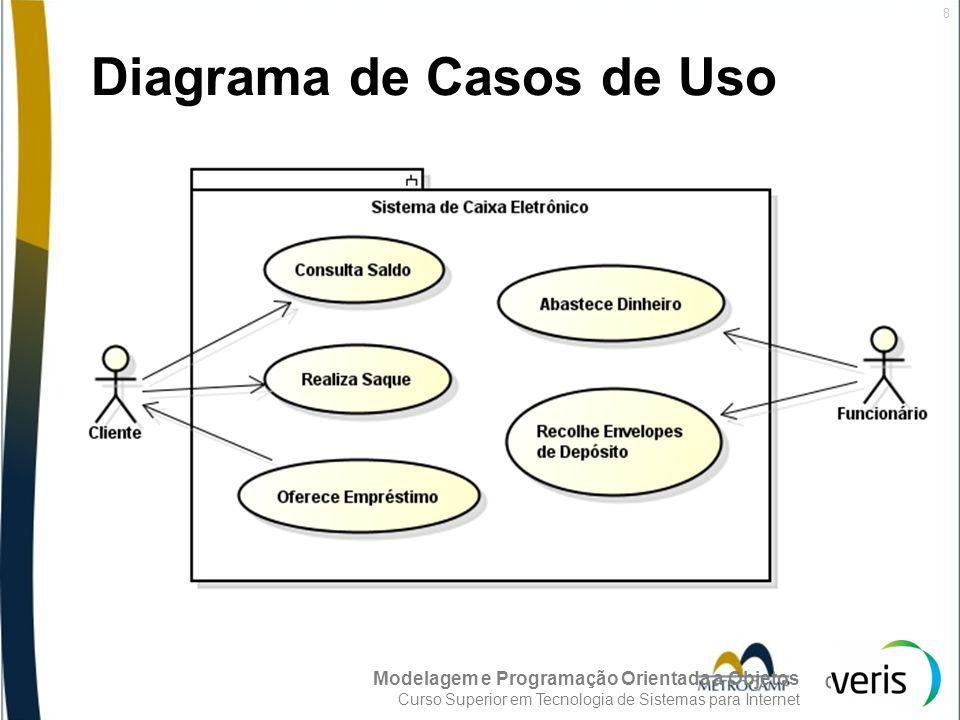 Modelagem e Programação Orientada a Objetos Curso Superior em Tecnologia de Sistemas para Internet 8 Diagrama de Casos de Uso