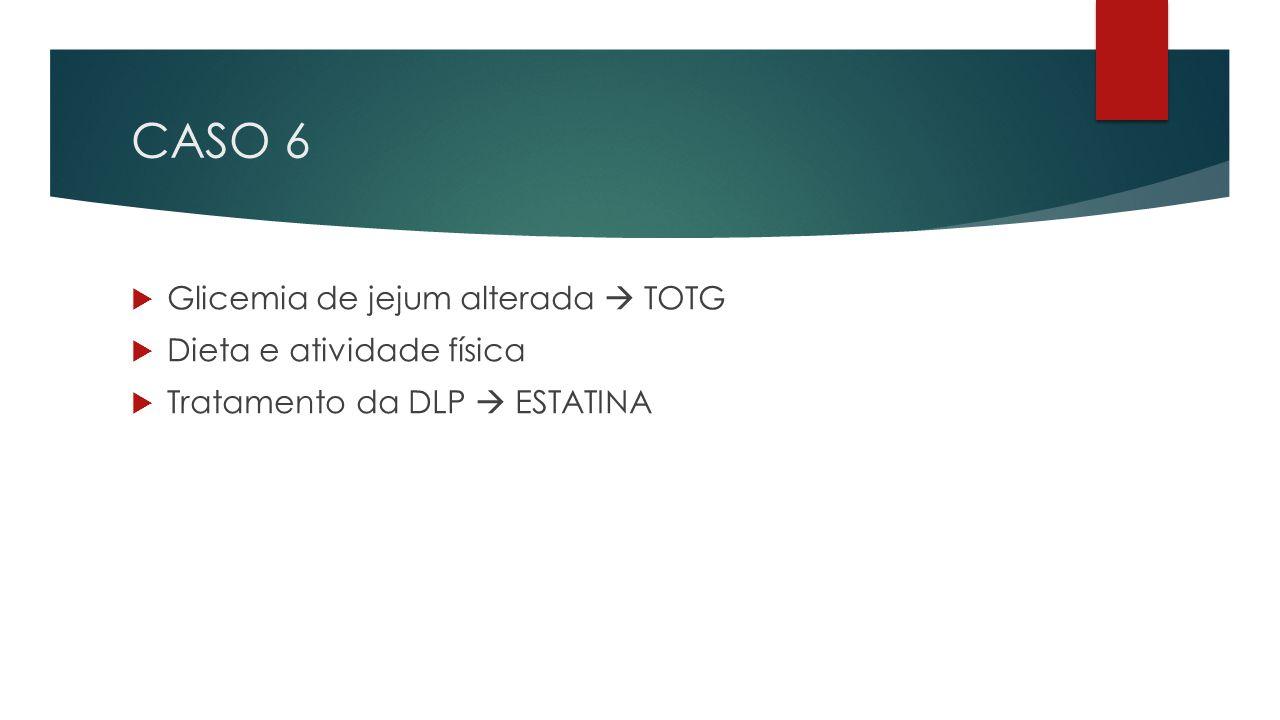 CASO 6  Glicemia de jejum alterada  TOTG  Dieta e atividade física  Tratamento da DLP  ESTATINA