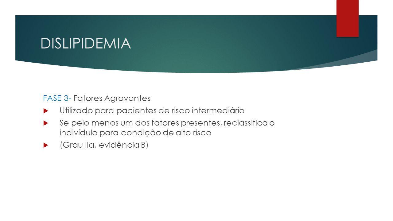 DISLIPIDEMIA FASE 3- Fatores Agravantes  Utilizado para pacientes de risco intermediário  Se pelo menos um dos fatores presentes, reclassifica o indivídulo para condição de alto risco  (Grau IIa, evidência B)