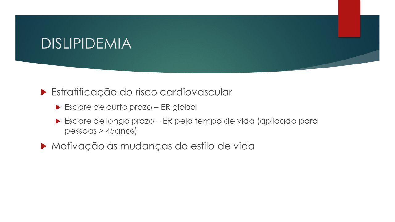 DISLIPIDEMIA  Estratificação do risco cardiovascular  Escore de curto prazo – ER global  Escore de longo prazo – ER pelo tempo de vida (aplicado para pessoas > 45anos)  Motivação às mudanças do estilo de vida