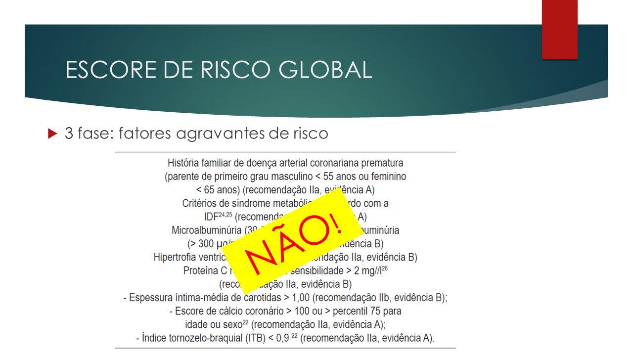 ESCORE DE RISCO GLOBAL  3 fase: fatores agravantes de risco NÃO !