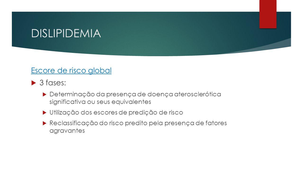 DISLIPIDEMIA Escore de risco global  3 fases:  Determinação da presença de doença aterosclerótica significativa ou seus equivalentes  Utilização dos escores de predição de risco  Reclassificação do risco predito pela presença de fatores agravantes
