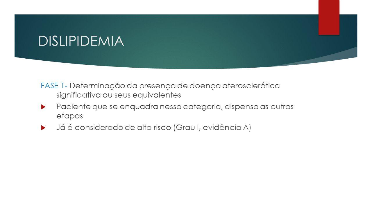 DISLIPIDEMIA FASE 1- Determinação da presença de doença aterosclerótica significativa ou seus equivalentes  Paciente que se enquadra nessa categoria, dispensa as outras etapas  Já é considerado de alto risco (Grau I, evidência A)