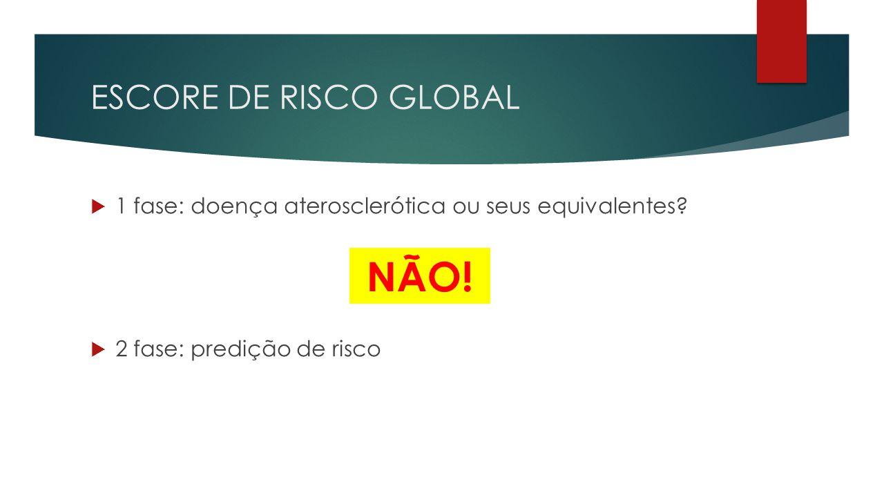ESCORE DE RISCO GLOBAL  1 fase: doença aterosclerótica ou seus equivalentes?  2 fase: predição de risco NÃO!
